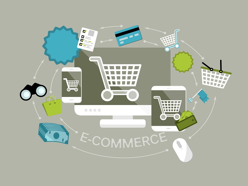 Ecommerce Web Development Explained More
